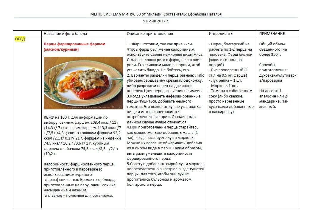"""Диета """"4 стол"""" для детей: меню на неделю, таблица продуктов, которые можно и нельзя употреблять"""