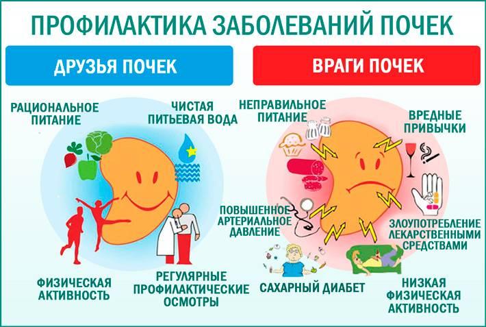 Острый пиелонефрит у детей