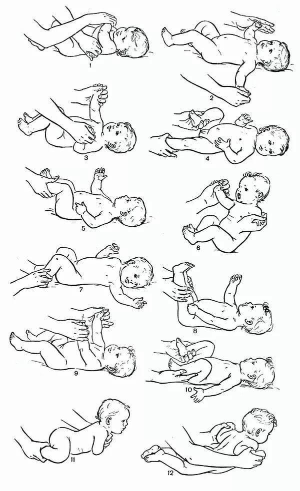 Техника массажа для ребенка до года: как правильно делать, для чего