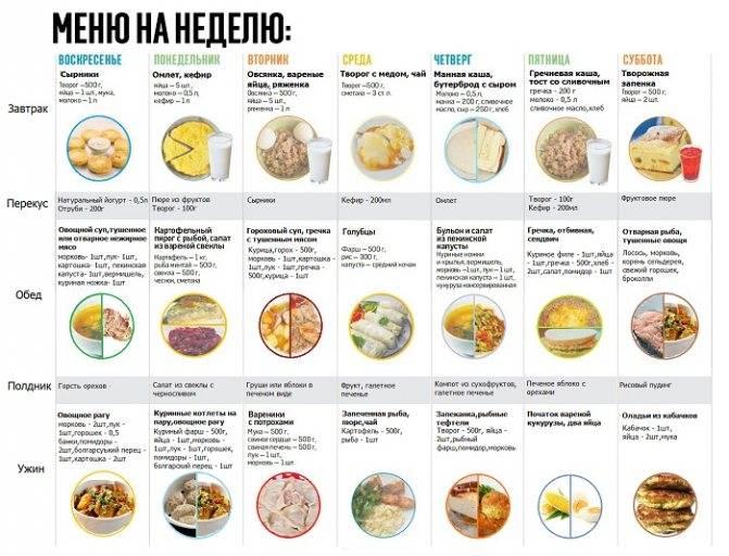 Какой сыр можно кушать при кормлении грудью?