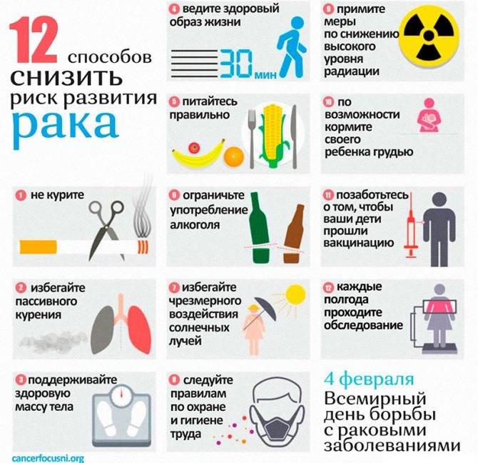 Лейкоз у детей - симптомы болезни, профилактика и лечение лейкоза у детей, причины заболевания и его диагностика на eurolab