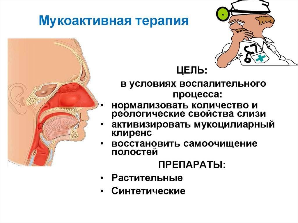 Острый ларингит: воспаления гортани и голосовых связок - лор клиника №1