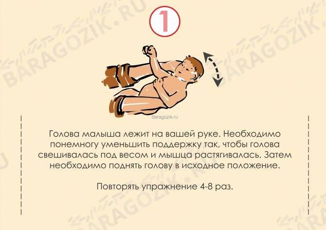 Кривошея у детей: диагностика, лечение, причины появления