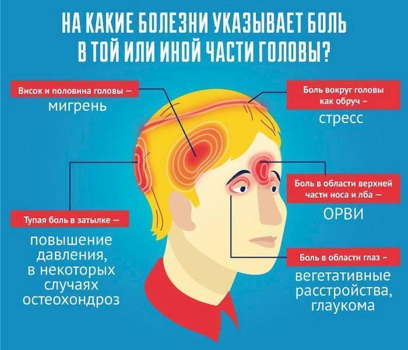 Болит голова в области лба: причины и профилактика   ким