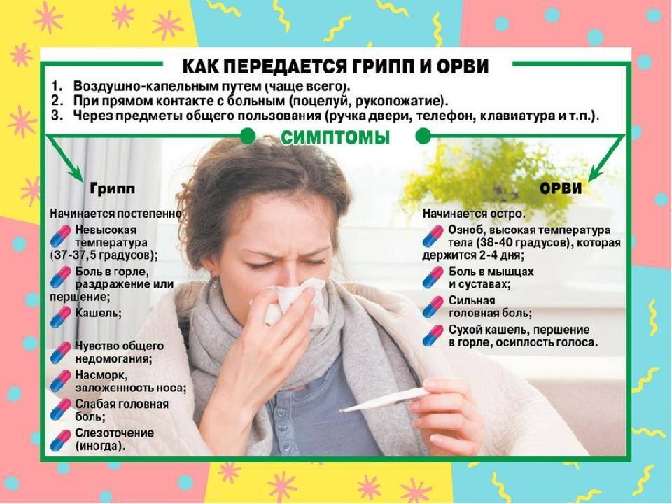 Одышка и удушье: причины нехватки воздуха - напоправку – напоправку
