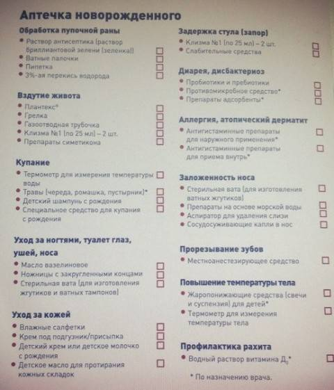 Аптечка для новорожденного: список необходимого, состав и что должно там быть