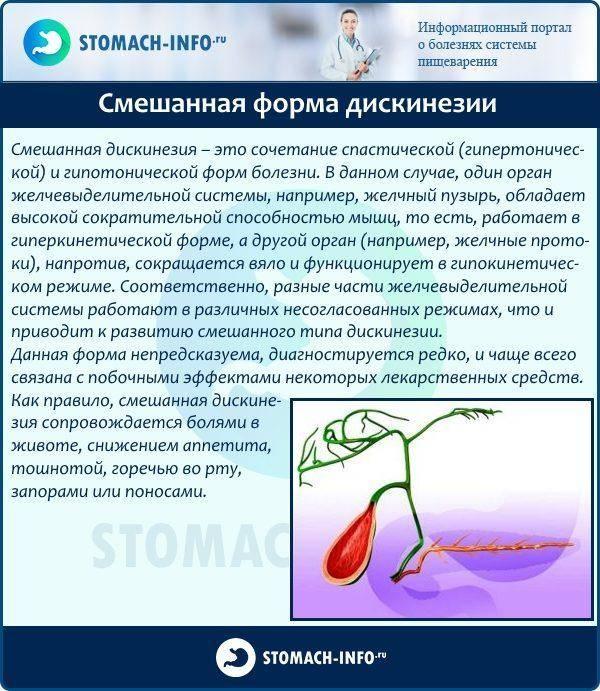 Лечение дискинезии кишечника   клиника семейный доктор