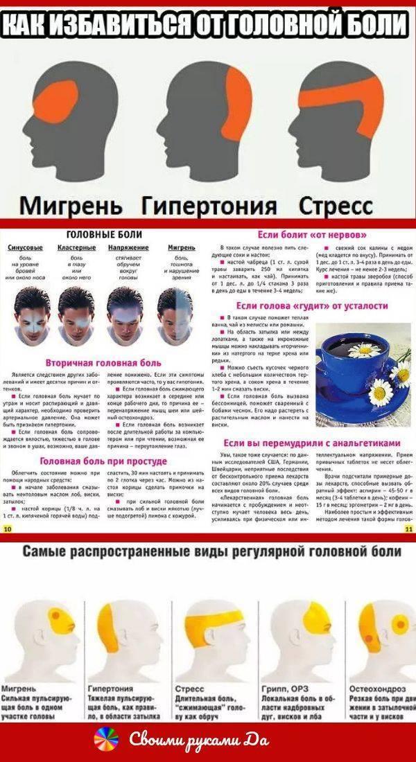 Болит голова и шея: шейный отдел и головная боль   ким