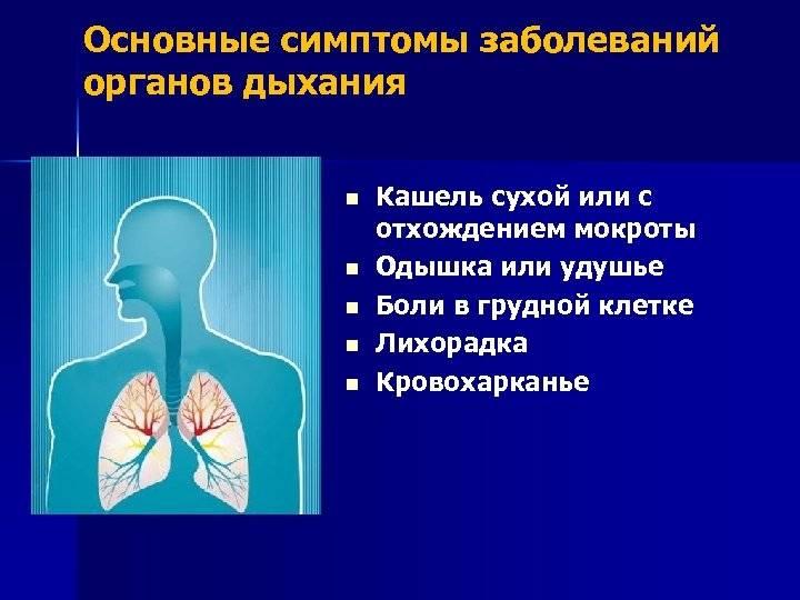 Комок в горле (трудно глотать, дисфагия)