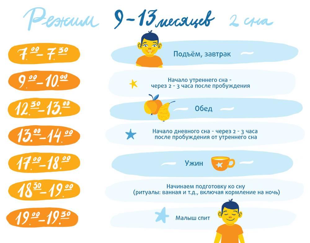 Сколько спит новорожденный ребенок до месяца | главный перинатальный - всё про беременность и роды
