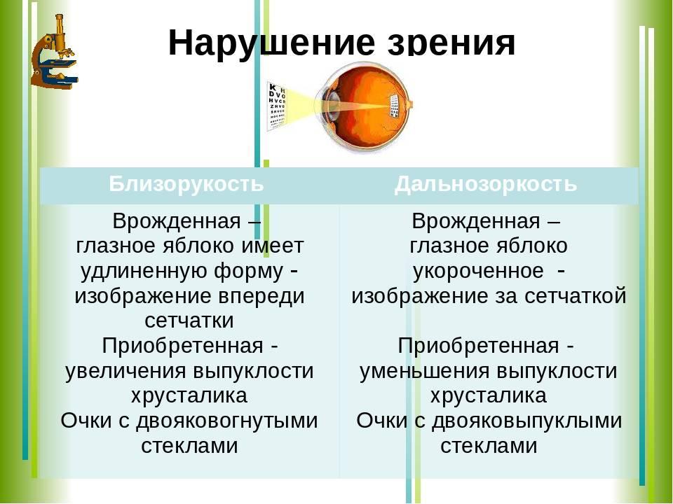 Дальнозоркость у новорожденных - энциклопедия ochkov.net