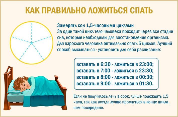 Как уложить грудничка спать быстро и правильно  – проверенные способы 2021