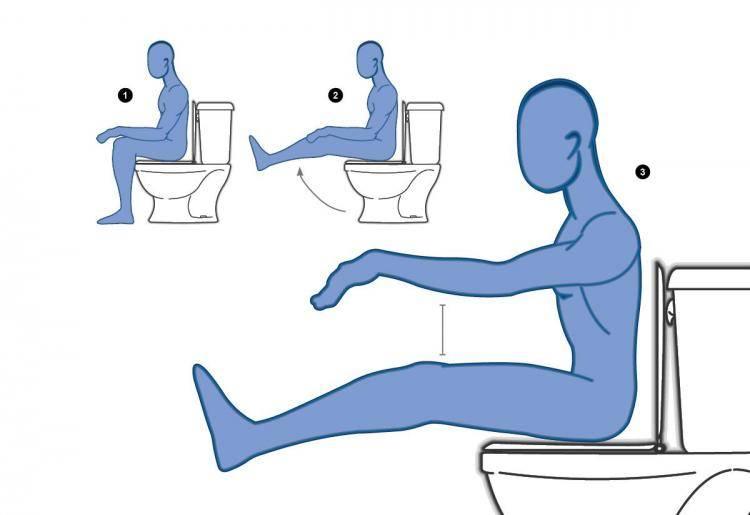 Нарушения мочеиспускания или симптомы нижних мочевых путей