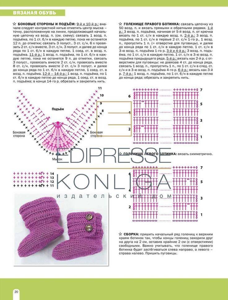 Вязание пинеток спицами — как своими руками связать простые и красивые пинетки (150 фото и видео)
