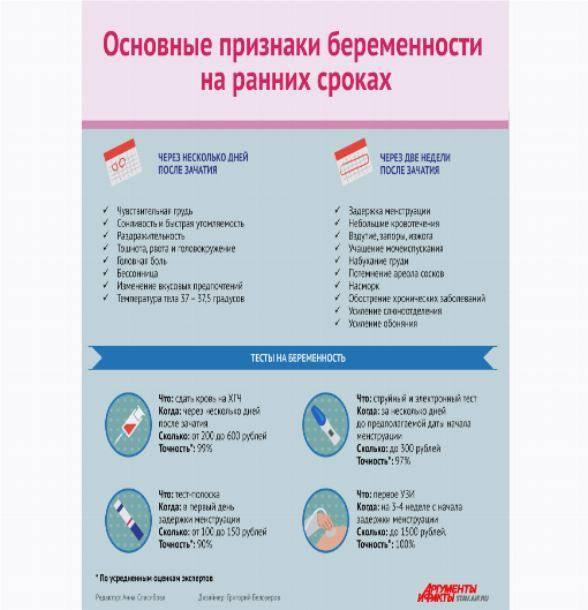 Тянет низ живота перед месячными – почему возникают тянущие боли внизу живота перед менструацией — медицинский женский центр в москве