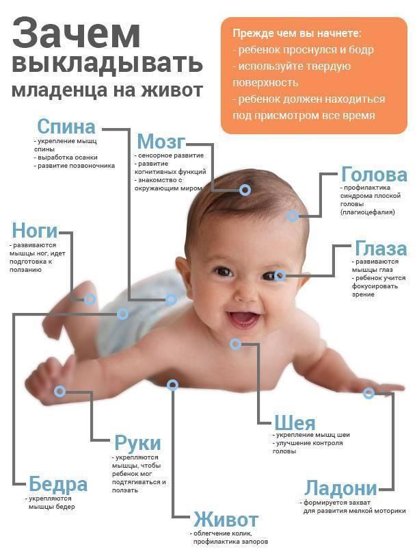 Когда ребенок начинает дышать ртом, во сколько месяцев появляется навык?
