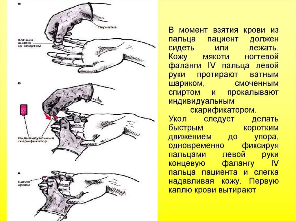 Ревматологическое обследование