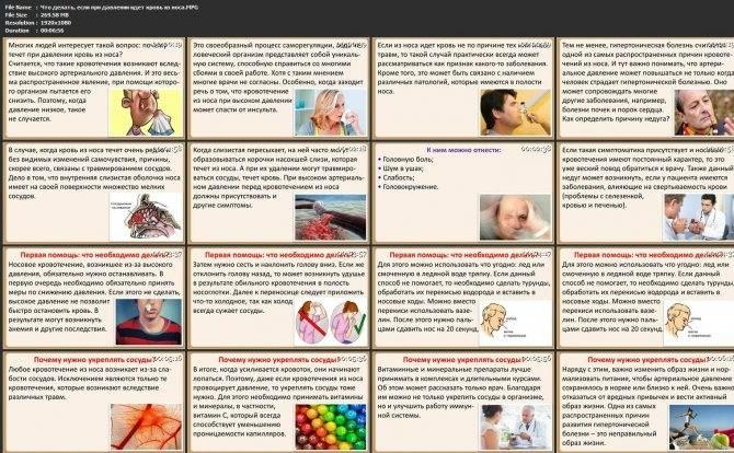 Травмы наружного носа у детей - виды повреждений и способы лечения