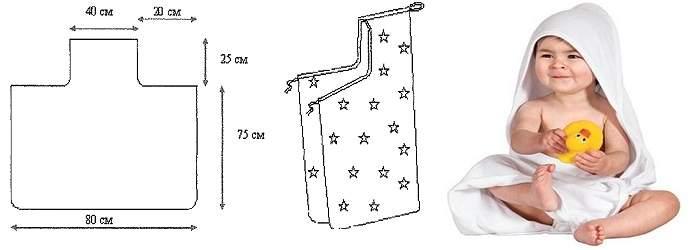 Стандарт пеленок для новорожденных | firstмама