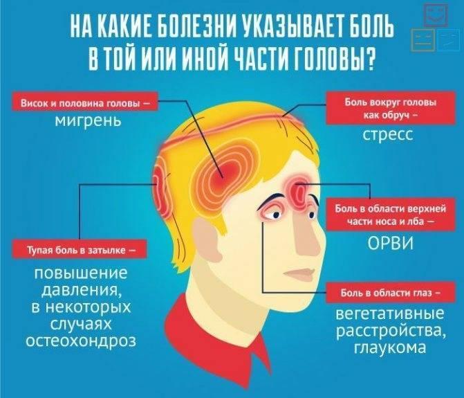У ребенка болят глаза: каковы причины жалоб, что это может быть и что делать?