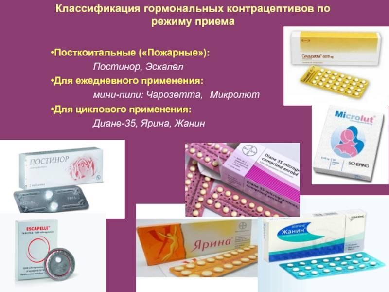 Какие хорошие противозачаточные таблетки лучше принимать. за и против приема оральных контрацептивов