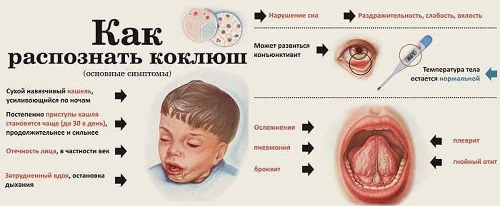 Почему ребенок ночью кашляет а днем нет ~ детская городская поликлиника №1 г. магнитогорска