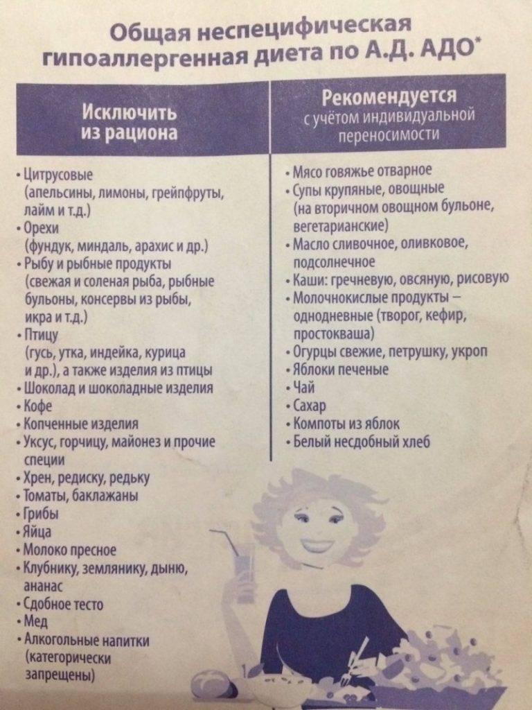 Диета ребенка, страдающего аллергией