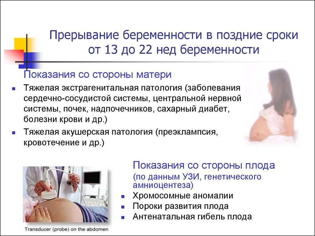 Профилактика нежелательной беременности