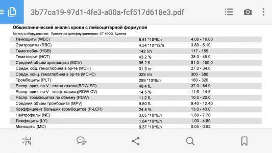 Повышенные лейкоциты в крови и лейкоциты в моче - что это значит? * клиника диана в санкт-петербурге