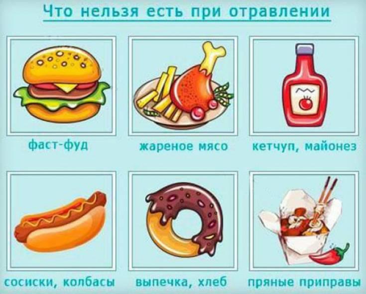 Диета при поносе у ребенка — запрещенные продукты и питье — med-anketa.ru