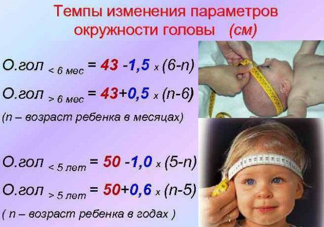 Размер головы ребенка по возрасту: таблица для девочек и мальчиков