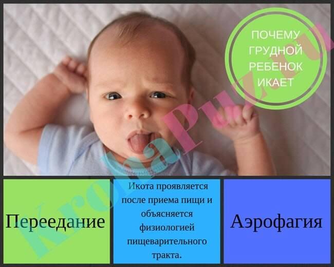 Икота у новорожденного после кормления: причины и что делать