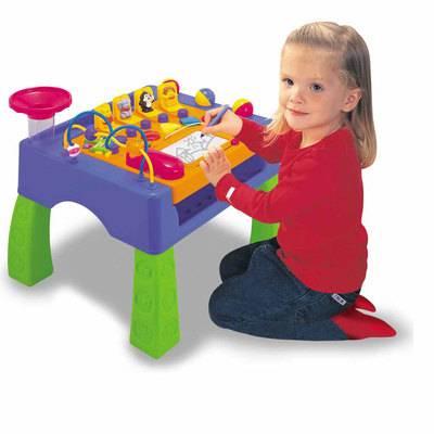 Что подарить девочке 3 года на день рождения? идеи подарков