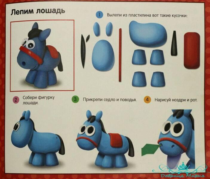 Пластилинография для развития творческих способностей детей и ее виды