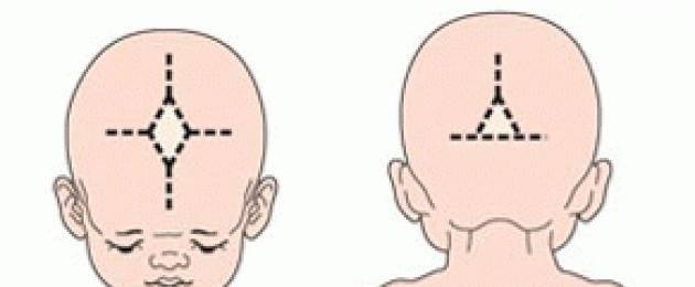 Пульсация родничка у младенца: норма или опасность?