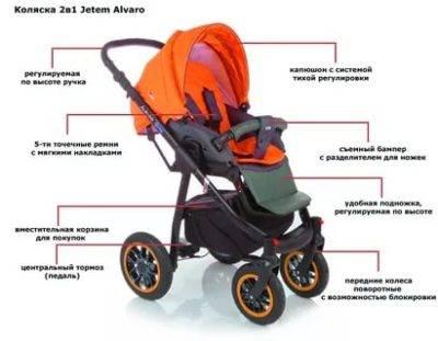 Всё о колясках-трансформерах: как выбрать и собрать — инструкция, описание и рейтинг лучших моделей. как собрать детскую коляску трансформер