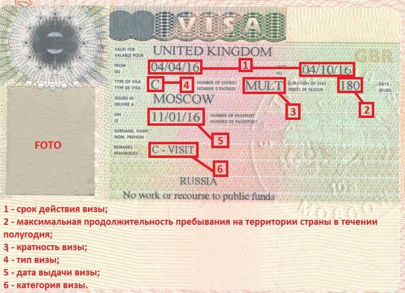 За границу - с ребенком: юридические аспекты. какие документы нужны для выезда за границу