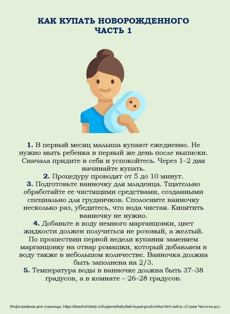 Как разводить марганцовку для купания новорожденного