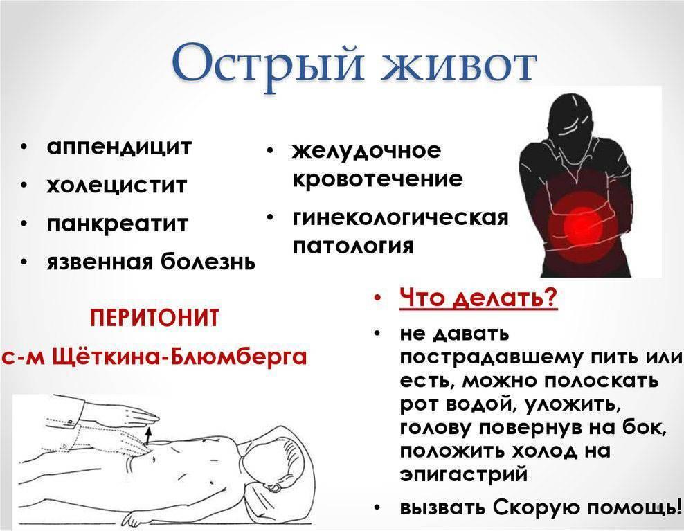 Боль в желудке: виды болей, причины и их лечение | ким