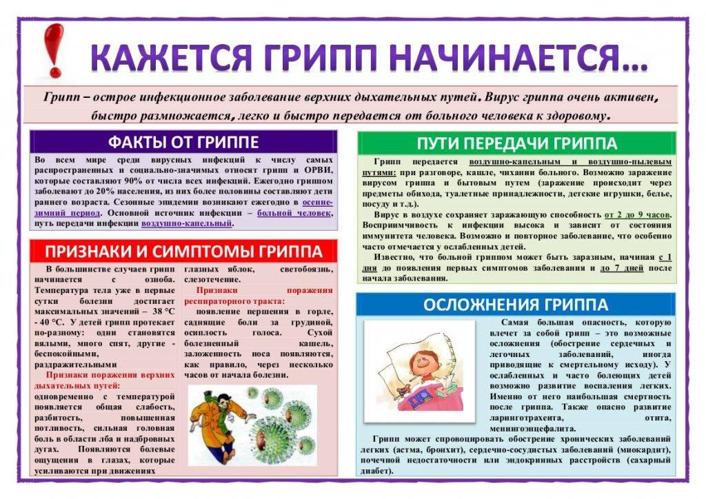 Профилактика орви у детей