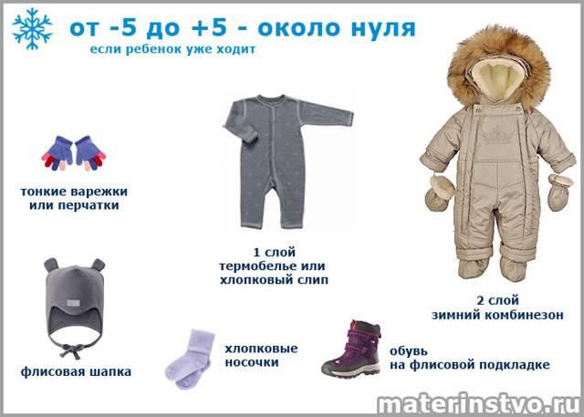 Прогулки зимой с новорожденным: с чего начать? как одевать новорожденного зимой на прогулку - parentchild.ru