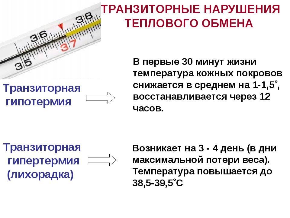 Как понять, что у новорожденного температура