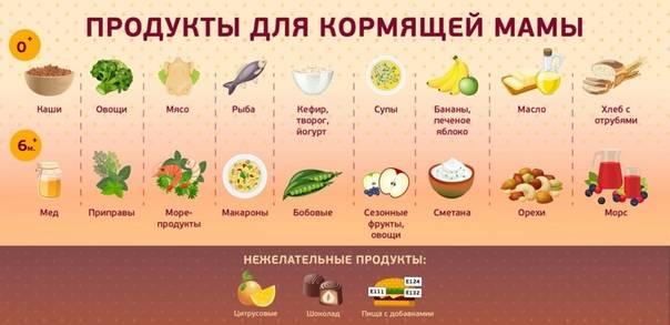 Сухофрукты при грудном вскармливании: можно ли есть кормящей маме в первый и последующие месяцы, особенности употребления при лактации