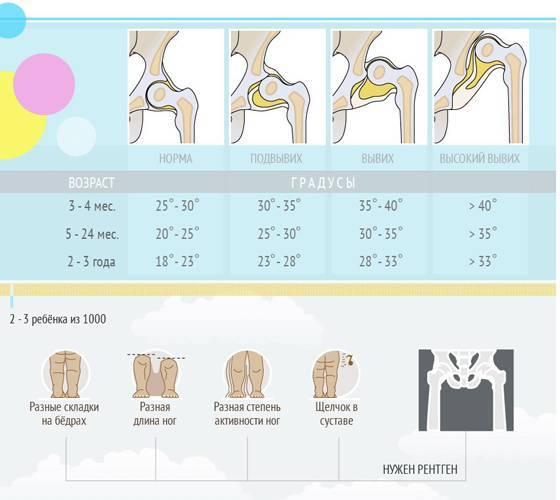 Узи брюшной полости ребенку: подготовка, особенности исследования новорожденных и детей до года