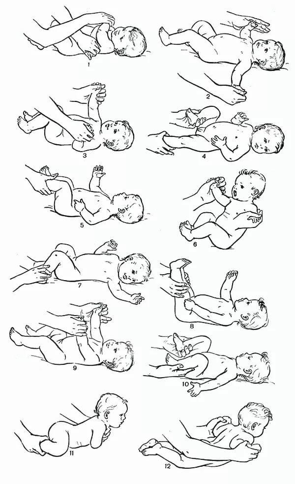Гимнастика и массаж для детей 1, 2, 3 месяца | видео