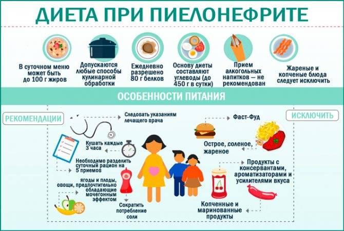 Острый пиелонефрит у детей - симптомы болезни, профилактика и лечение острого пиелонефрита у детей, причины заболевания и его диагностика на eurolab