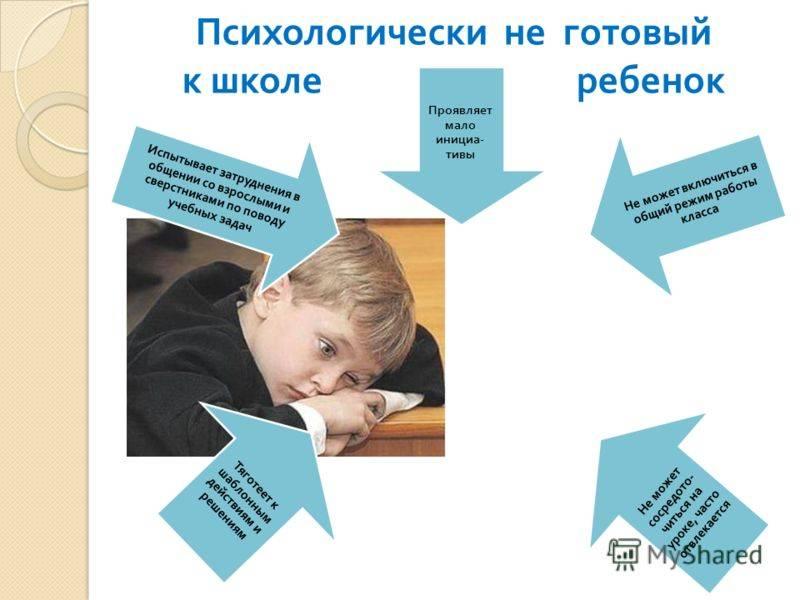 Психологическая готовность ребенка к школе: характеристика и структура