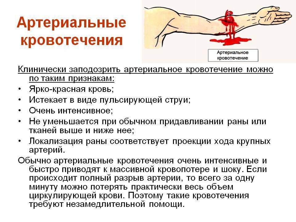 Обильное кровотечение при менструации: причины и последствия, лечение сильного кровотечения при месячных в москве