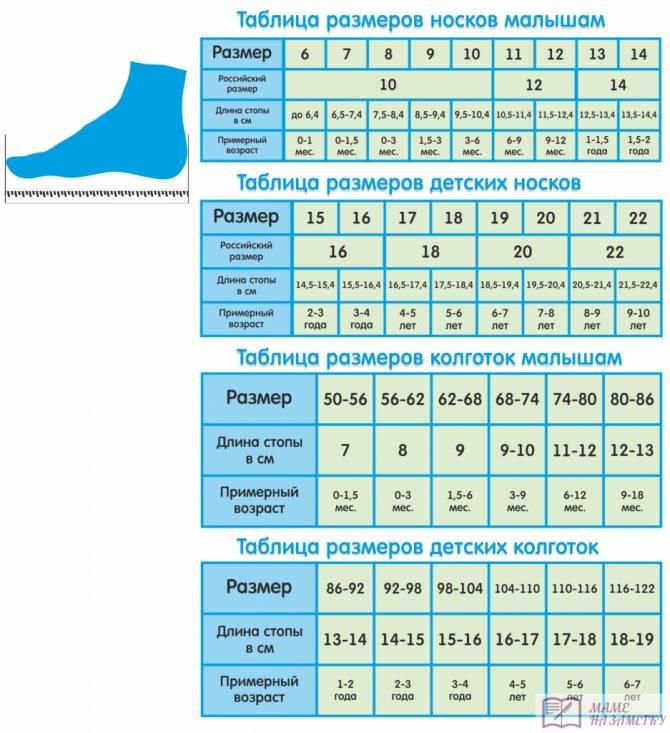 Размер ноги ребенка по возрасту для подбора обуви: таблица в сантиметрах