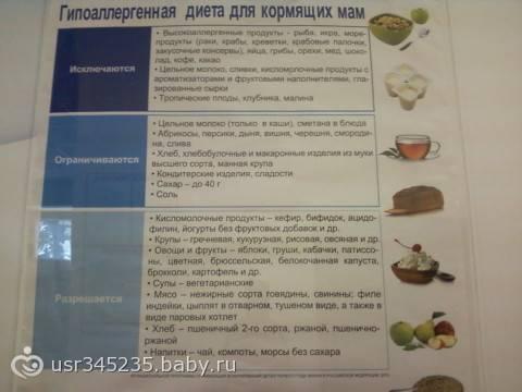 Гипоаллергенная диета для кормящих мам, детей, при атопическом дерматите, крапивнице